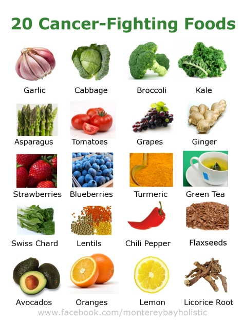20 Cancer Fighting Foods