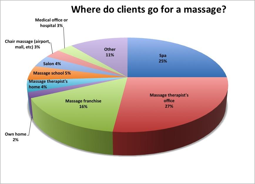 Prostate massage therapist strokes to hands free orgasm - 4 1