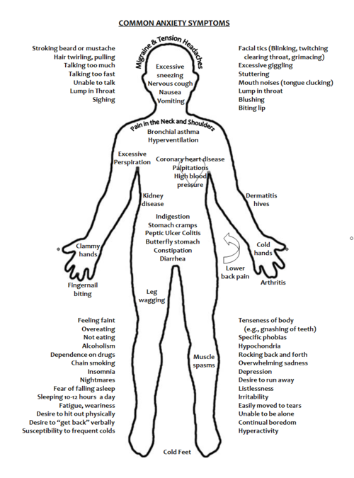 relax – it's a healthy choice! | monterey bay holistic ... anxiety diagram #12