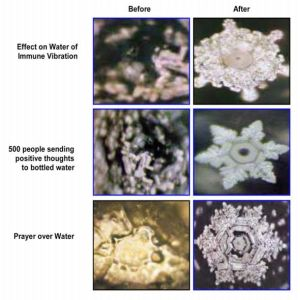 Dr. Masaru Emoto has conducted research with water demonstrating that positive thinking and prayer brings about energetic healing.