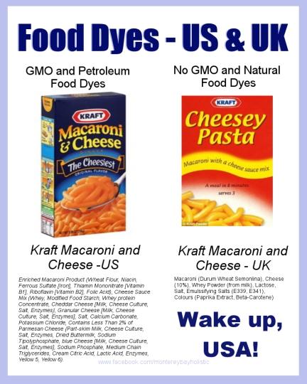 Kraft Macaroni and Cheese Food Dye