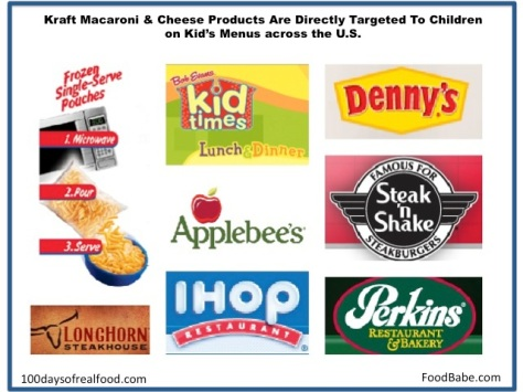 Kraft on Kids Menus
