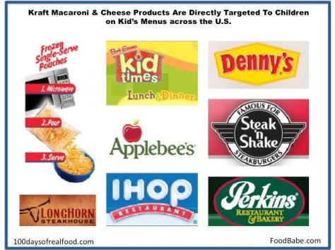 Kraft on Kids Menus