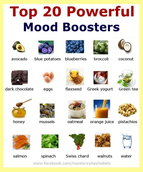 Top 20 Food Mood Boosters