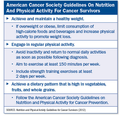 ACS Fitness Guidelines