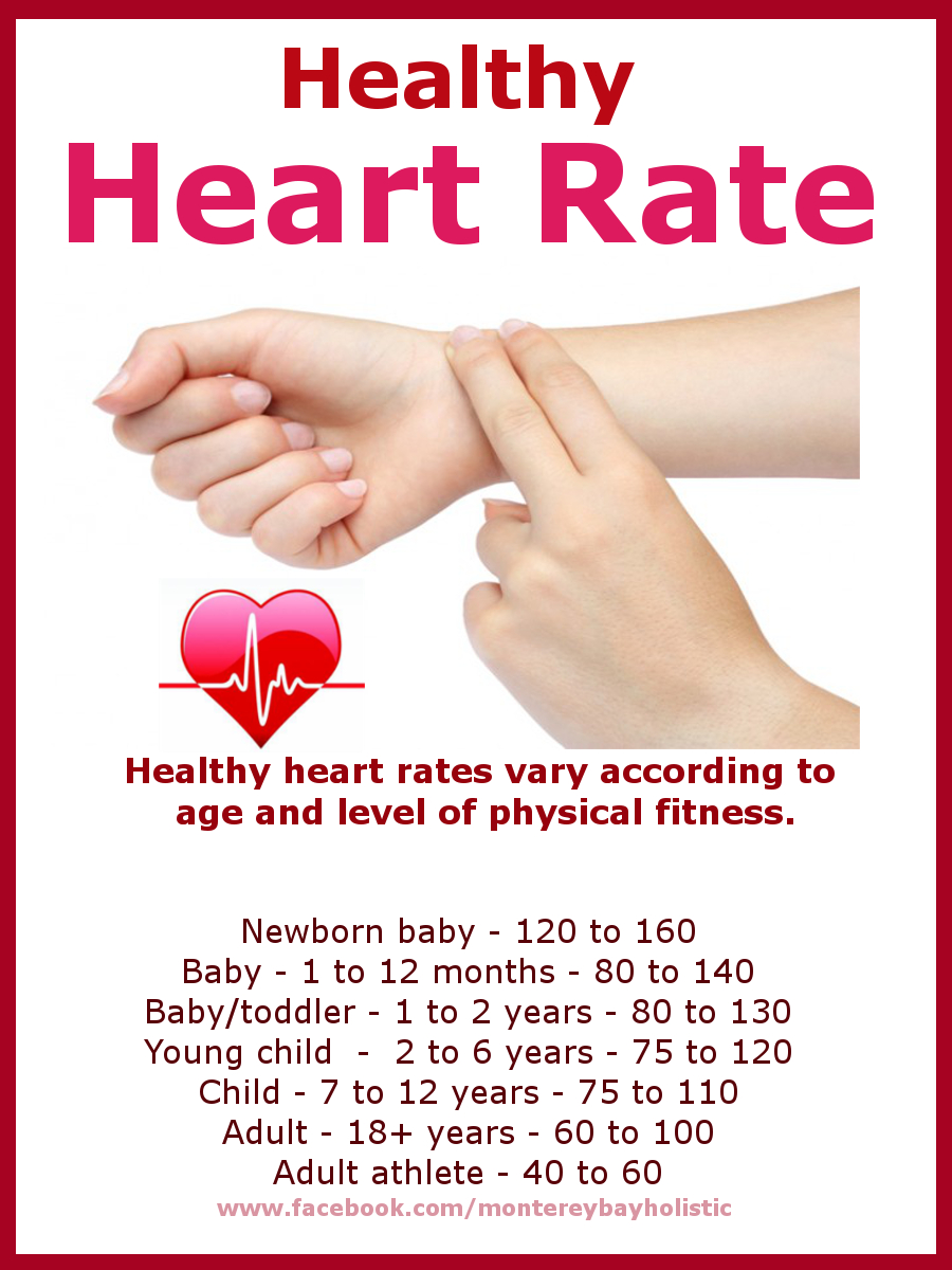 What Is A Normal Adult Heart Rate 104