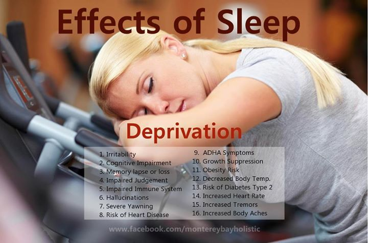 an analysis of the definitely suffering from sleep deprivation While i do not think there is necessarily one best mouthpiece there is definitely  snoring is known to cause sleep deprivation to  the accepted analysis.