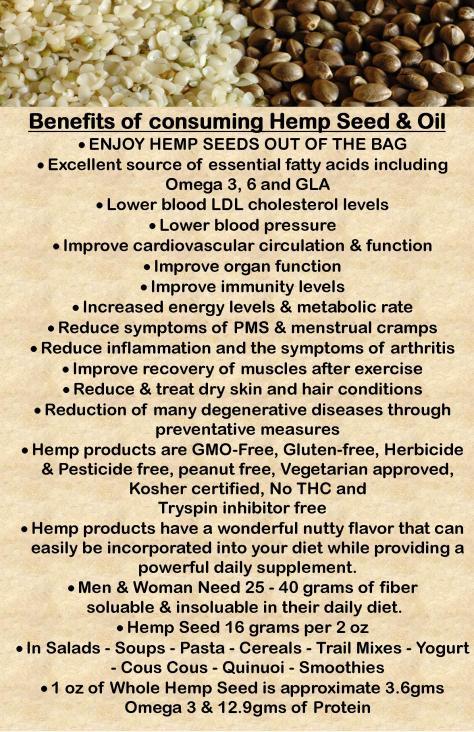 Benefits Hemp