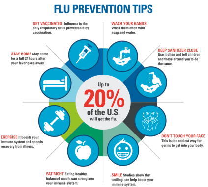 Prevention-Tips-Infographic