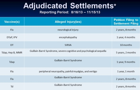 Settlements Vaccine 1